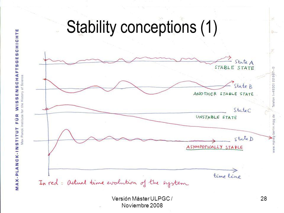 Versión Máster ULPGC / Noviembre 2008 28 Stability conceptions (1)