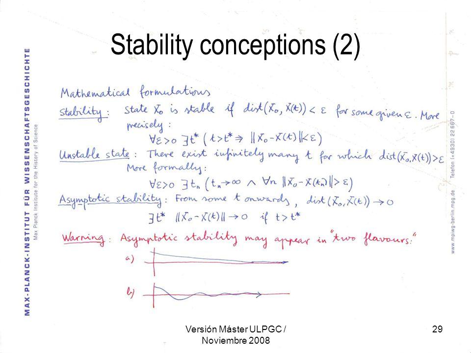 Versión Máster ULPGC / Noviembre 2008 29 Stability conceptions (2)