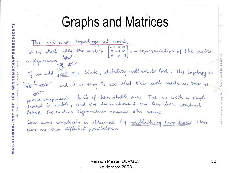 Versión Máster ULPGC / Noviembre 2008 50 Graphs and Matrices