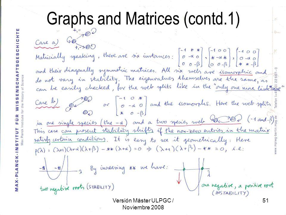 Versión Máster ULPGC / Noviembre 2008 51 Graphs and Matrices (contd.1)