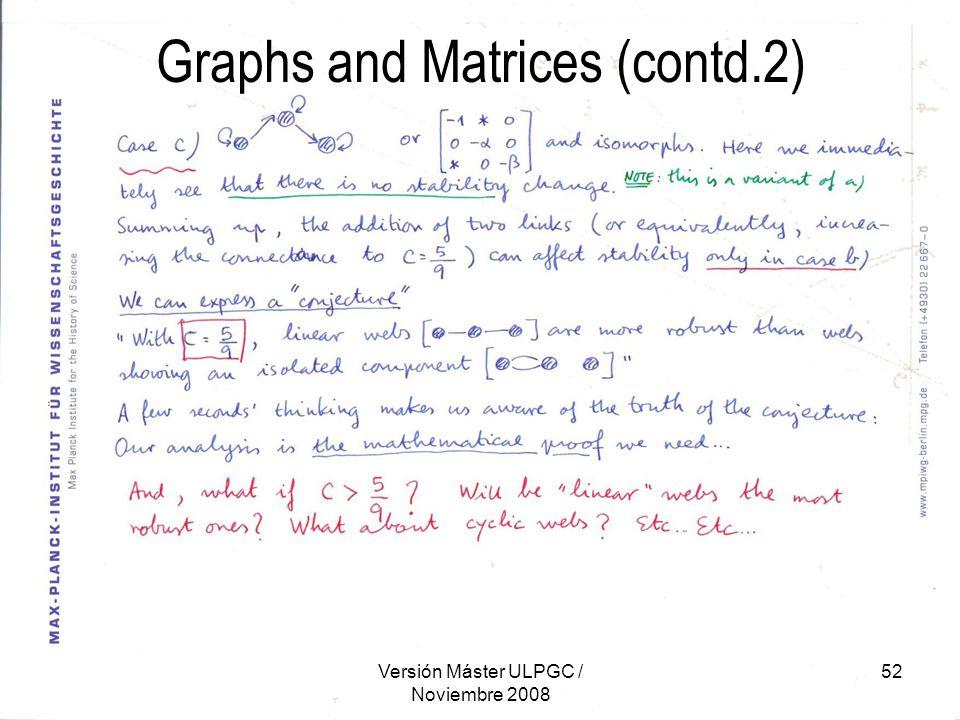 Versión Máster ULPGC / Noviembre 2008 52 Graphs and Matrices (contd.2)