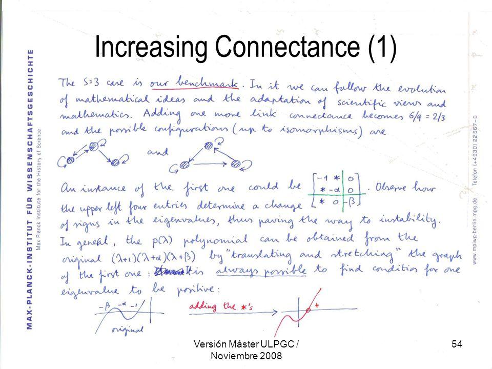Versión Máster ULPGC / Noviembre 2008 54 Increasing Connectance (1)