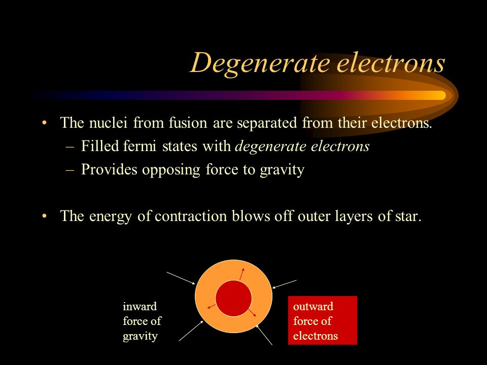 Degenerate electrons The nuclei from fusion are separated from their electrons.