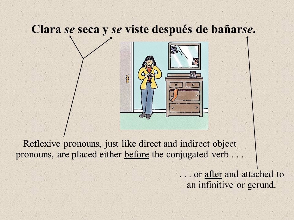 Clara se seca y se viste después de bañarse. Reflexive pronouns, just like direct and indirect object pronouns, are placed either before the conjugate