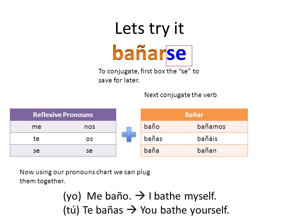 Lets try another one To conjugate, first box the se to save for later.
