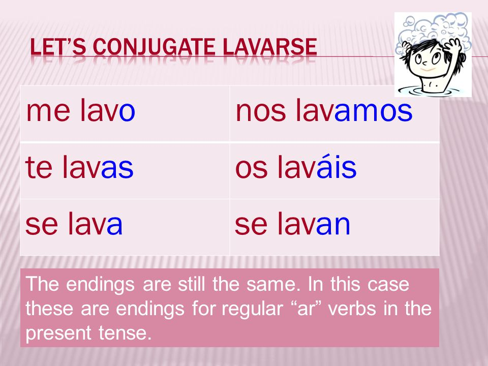 """me lavonos lavamos te lavasos laváis se lavase lavan The endings are still the same. In this case these are endings for regular """"ar"""" verbs in the pres"""