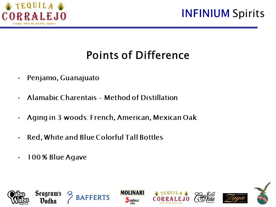 INFINIUM Spirits Points of Difference Penjamo, Guanajuato Alamabic Charentais - Method of Distillation Aging in 3 woods: French, American, Mexican Oak Red, White and Blue Colorful Tall Bottles 100 % Blue Agave