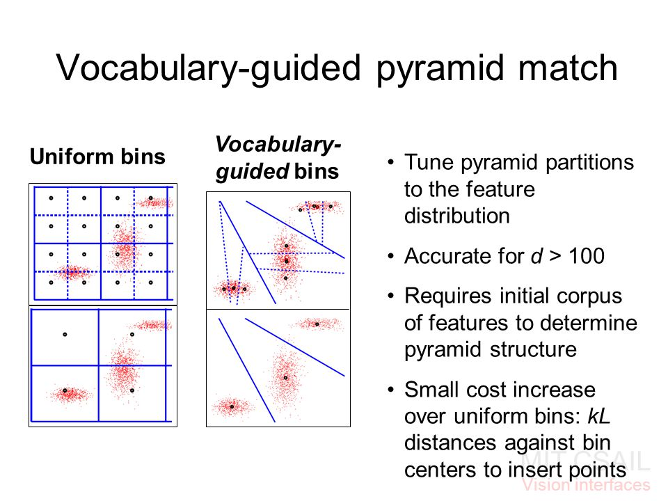 MIT CSAIL Vision interfaces Vocabulary-guided pyramid match Uniform bins Tune pyramid partitions to the feature distribution Accurate for d > 100 Requires initial corpus of features to determine pyramid structure Small cost increase over uniform bins: kL distances against bin centers to insert points Vocabulary- guided bins