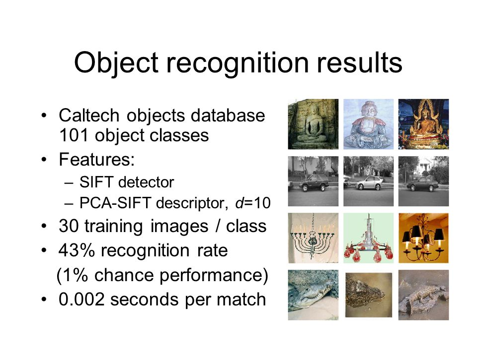 Object recognition results Caltech objects database 101 object classes Features: –SIFT detector –PCA-SIFT descriptor, d=10 30 training images / class 43% recognition rate (1% chance performance) seconds per match