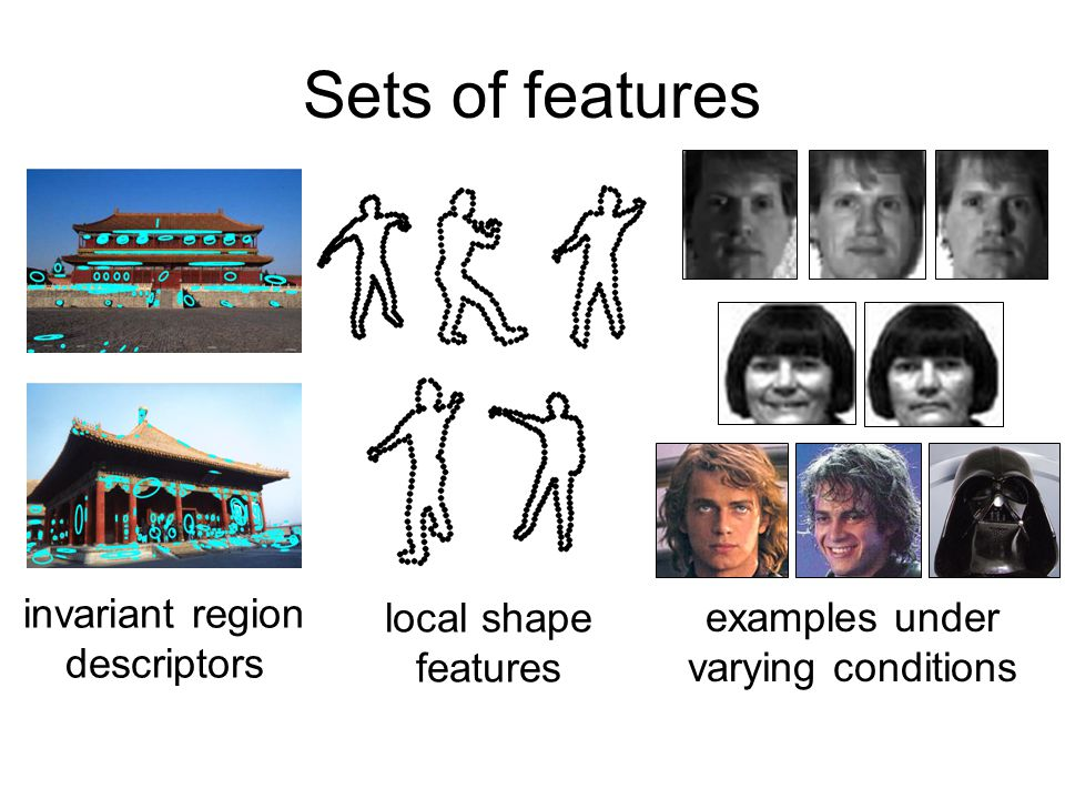 examples under varying conditions local shape features invariant region descriptors