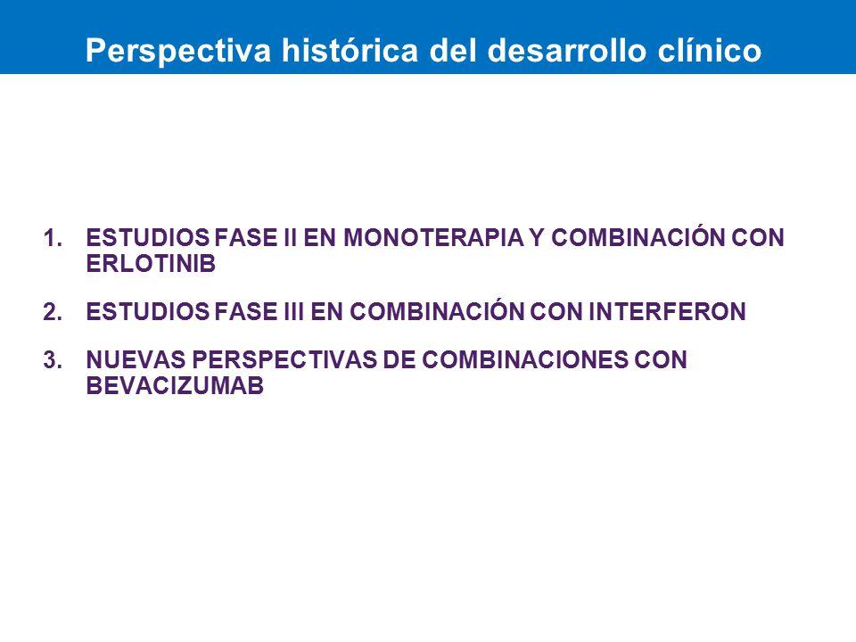 Evolving treatment landscape in RCC 1.ESTUDIOS FASE II EN MONOTERAPIA Y COMBINACIÓN CON ERLOTINIB 2.ESTUDIOS FASE III EN COMBINACIÓN CON INTERFERON 3.NUEVAS PERSPECTIVAS DE COMBINACIONES CON BEVACIZUMAB Perspectiva histórica del desarrollo clínico