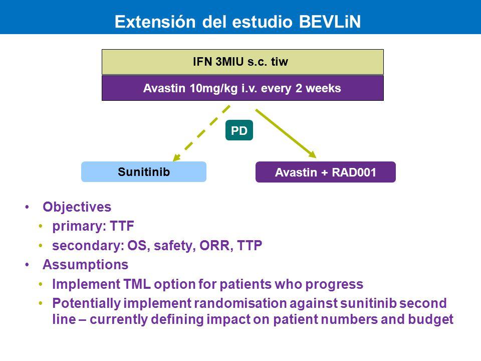 Extensión del estudio BEVLiN IFN 3MIU s.c.tiw Avastin 10mg/kg i.v.