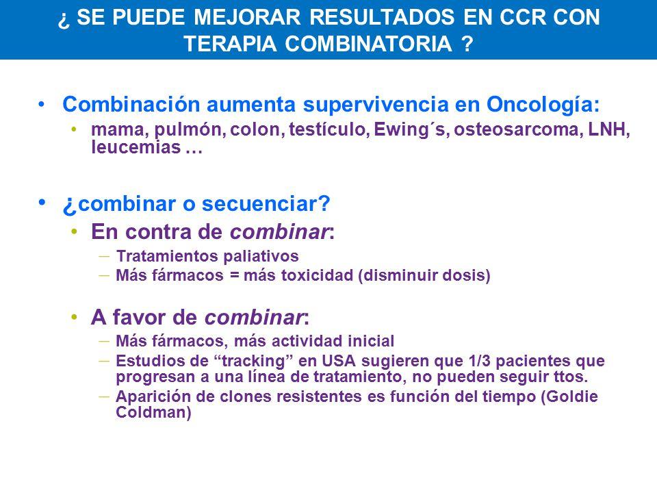 Combinación aumenta supervivencia en Oncología: mama, pulmón, colon, testículo, Ewing´s, osteosarcoma, LNH, leucemias … ¿ combinar o secuenciar.