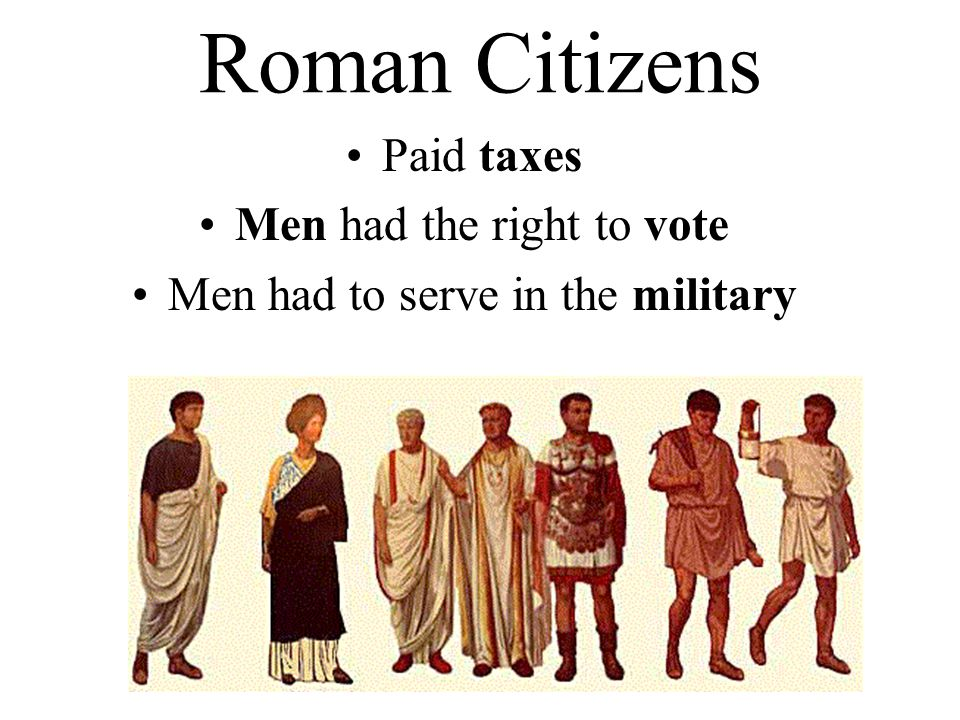 Roman Citizens Paid taxes Men had the right to vote Men had to serve in the military