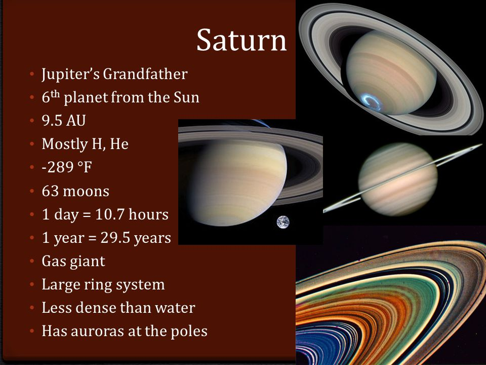 Saturn Jupiter's Grandfather 6 th planet from the Sun 9.5 AU Mostly H, He -289 °F 63 moons 1 day = 10.7 hours 1 year = 29.5 years Gas giant Large ring system Less dense than water Has auroras at the poles