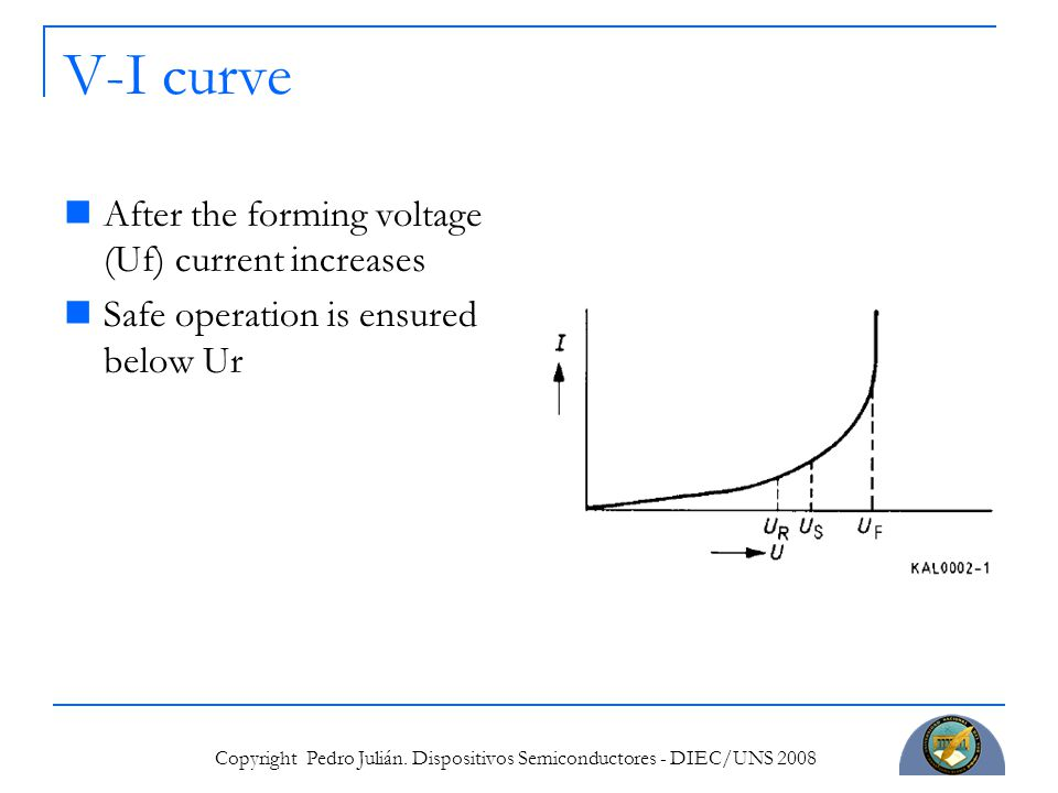 Copyright Pedro Julián. Dispositivos Semiconductores - DIEC/UNS 2008 V-I curve After the forming voltage (Uf) current increases Safe operation is ensu