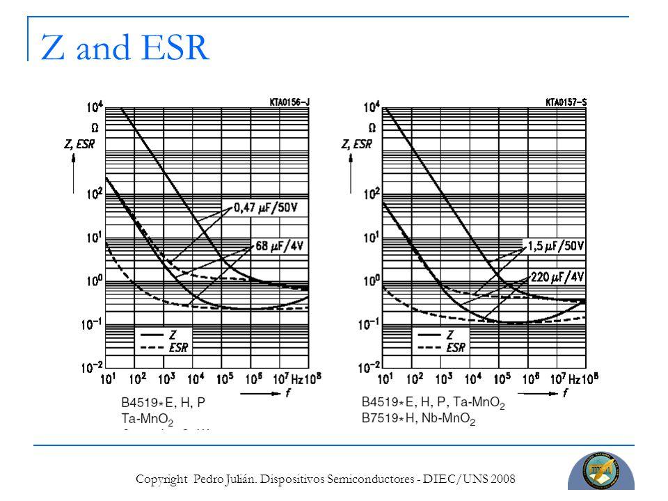 Copyright Pedro Julián. Dispositivos Semiconductores - DIEC/UNS 2008 Z and ESR