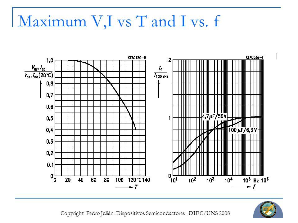 Copyright Pedro Julián. Dispositivos Semiconductores - DIEC/UNS 2008 Maximum V,I vs T and I vs. f