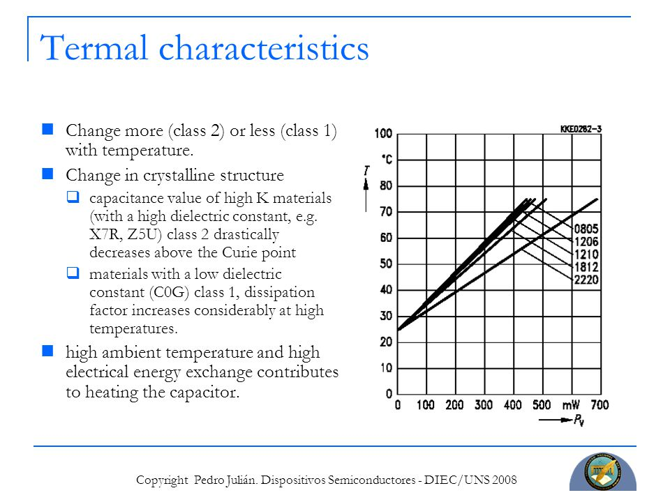 Copyright Pedro Julián. Dispositivos Semiconductores - DIEC/UNS 2008 Termal characteristics Change more (class 2) or less (class 1) with temperature.