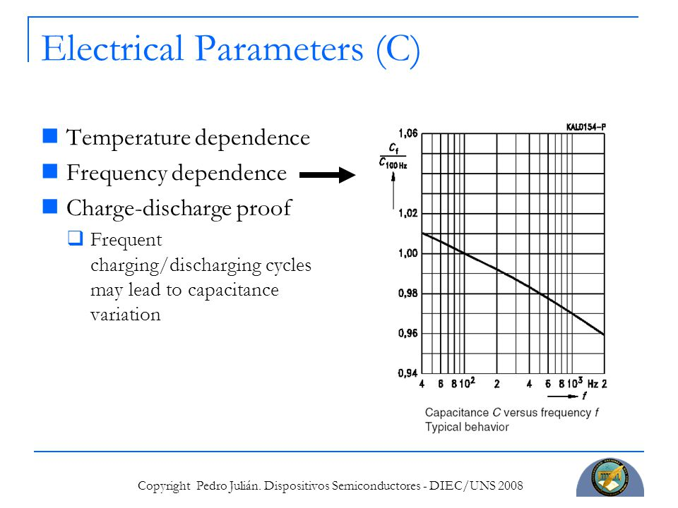 Copyright Pedro Julián. Dispositivos Semiconductores - DIEC/UNS 2008 Electrical Parameters (C) Temperature dependence Frequency dependence Charge-disc