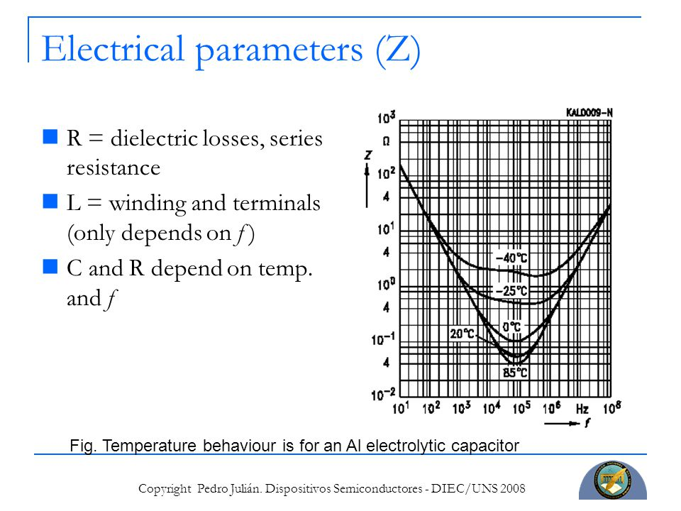 Copyright Pedro Julián. Dispositivos Semiconductores - DIEC/UNS 2008 Electrical parameters (Z) R = dielectric losses, series resistance L = winding an
