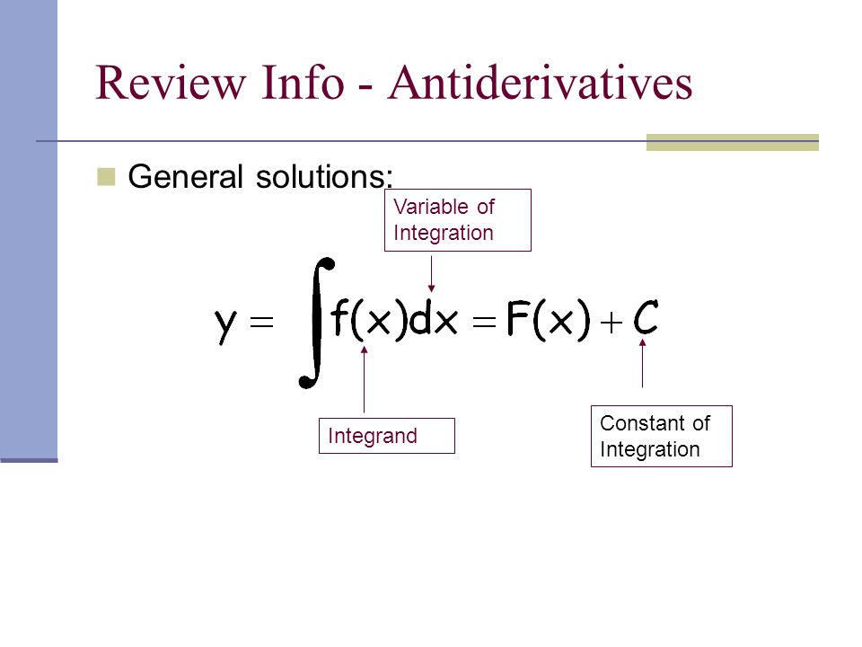 Review Info - Antiderivatives General solutions: Integrand Variable of Integration Constant of Integration