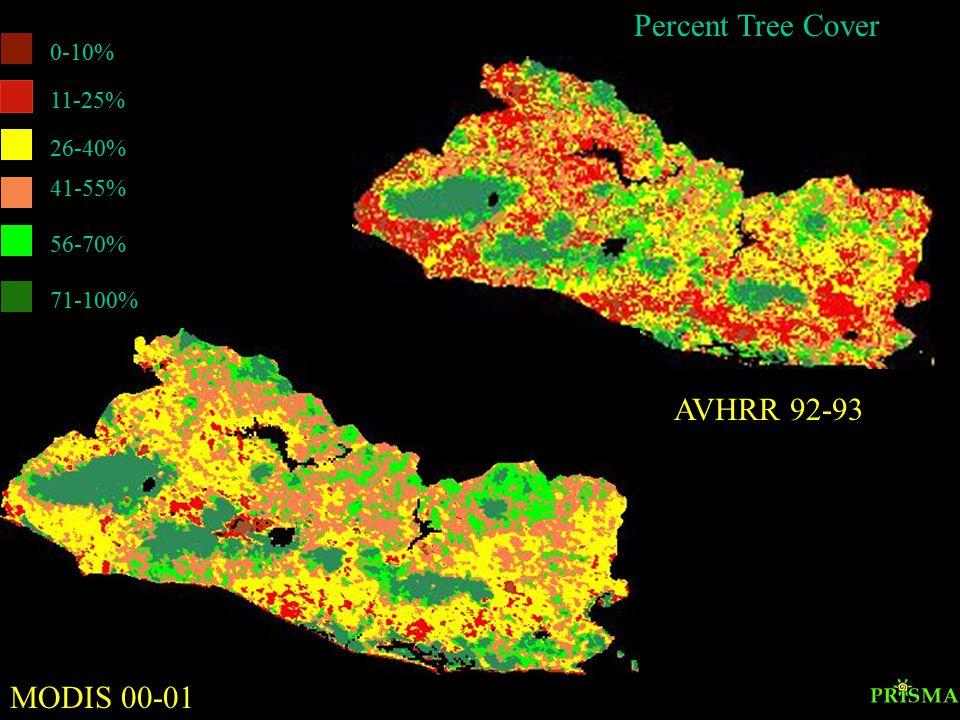 Percent Tree Cover AVHRR 92-93 MODIS 00-01 0-10% 11-25% 26-40% 41-55% 56-70% 71-100%