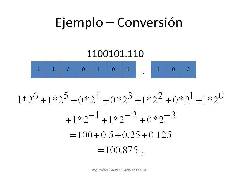 Ing. Victor Manuel Mondragon M Ejemplo – Conversión 1100101.110 1100101. 100