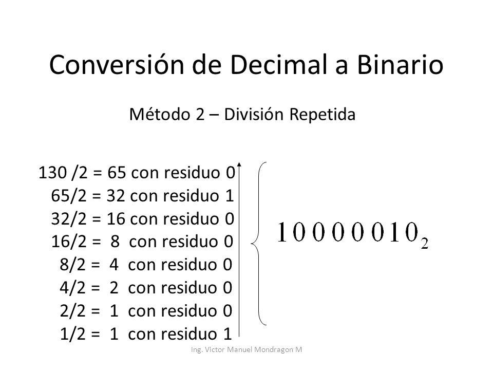 Ing. Victor Manuel Mondragon M Conversión de Decimal a Binario Método 2 – División Repetida 130 /2 = 65 con residuo 0 65/2 = 32 con residuo 1 32/2 = 1