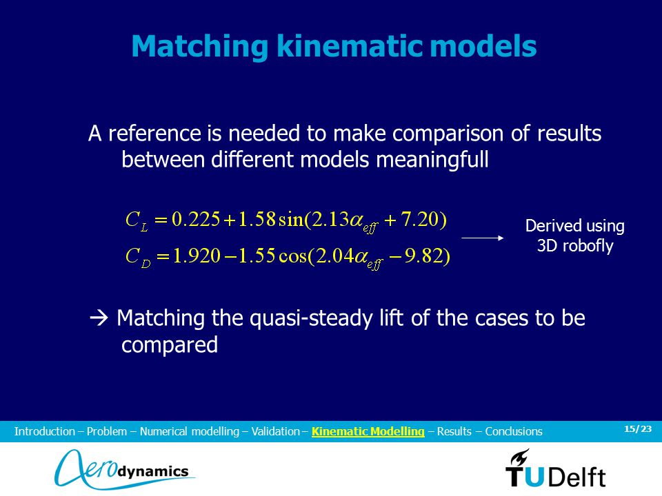 15/23 Matching kinematic models A reference is needed to make comparison of results between different models meaningfull  Matching the quasi-steady lift of the cases to be compared Derived using 3D robofly Introduction – Problem – Numerical modelling – Validation – Kinematic Modelling – Results – Conclusions