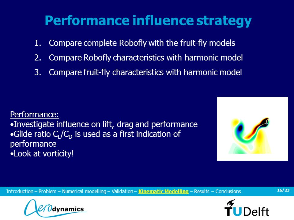 16/23 Performance influence strategy 1.Compare complete Robofly with the fruit-fly models 2.Compare Robofly characteristics with harmonic model 3.Compare fruit-fly characteristics with harmonic model Introduction – Problem – Numerical modelling – Validation – Kinematic Modelling – Results – Conclusions Performance: Investigate influence on lift, drag and performance Glide ratio C L /C D is used as a first indication of performance Look at vorticity!