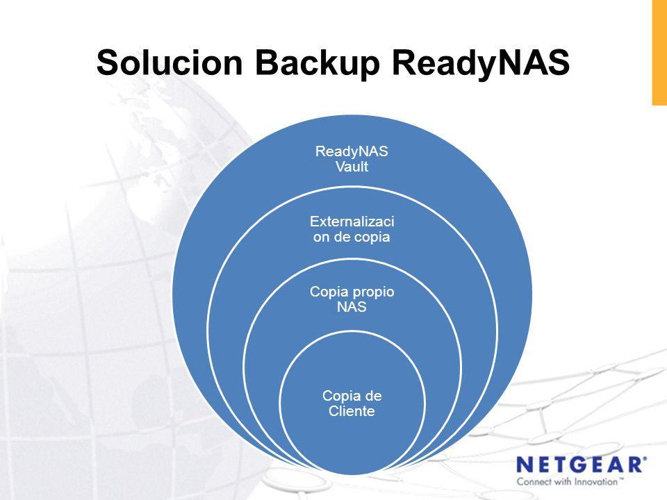 Solucion Backup ReadyNAS ReadyNAS Vault Externalizaci on de copia Copia propio NAS Copia de Cliente