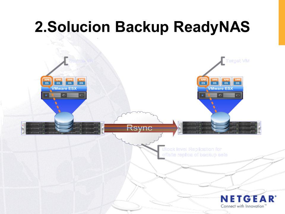 2.Solucion Backup ReadyNAS