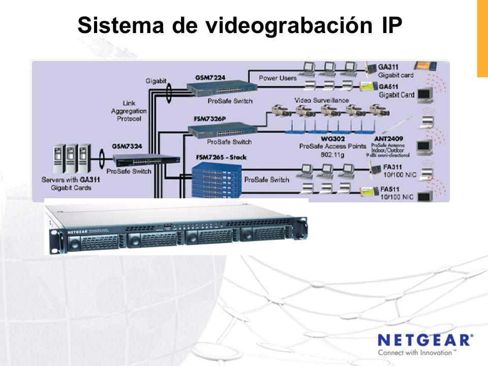 Sistema de videograbación IP