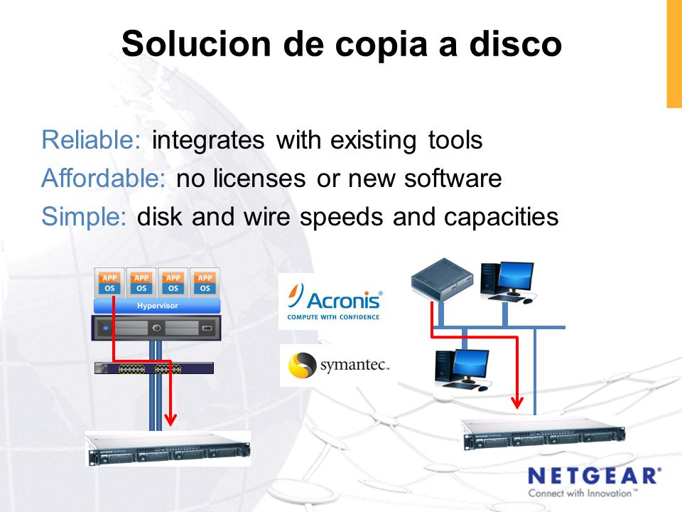 Solucion de copia a disco Reliable: integrates with existing tools Affordable: no licenses or new software Simple: disk and wire speeds and capacities