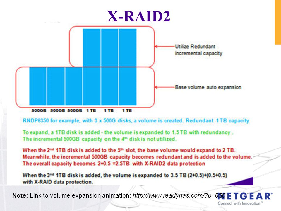 X-RAID2 Note: Link to volume expansion animation: http://www.readynas.com/?p=656