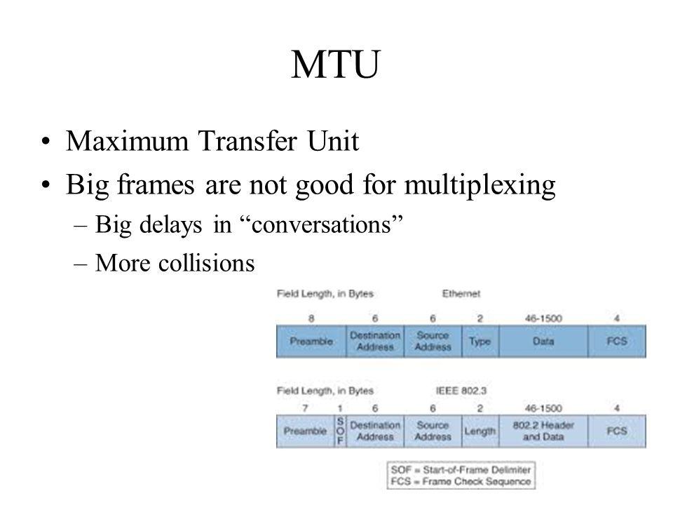MTU Maximum Transfer Unit Big frames are not good for multiplexing –Big delays in conversations –More collisions