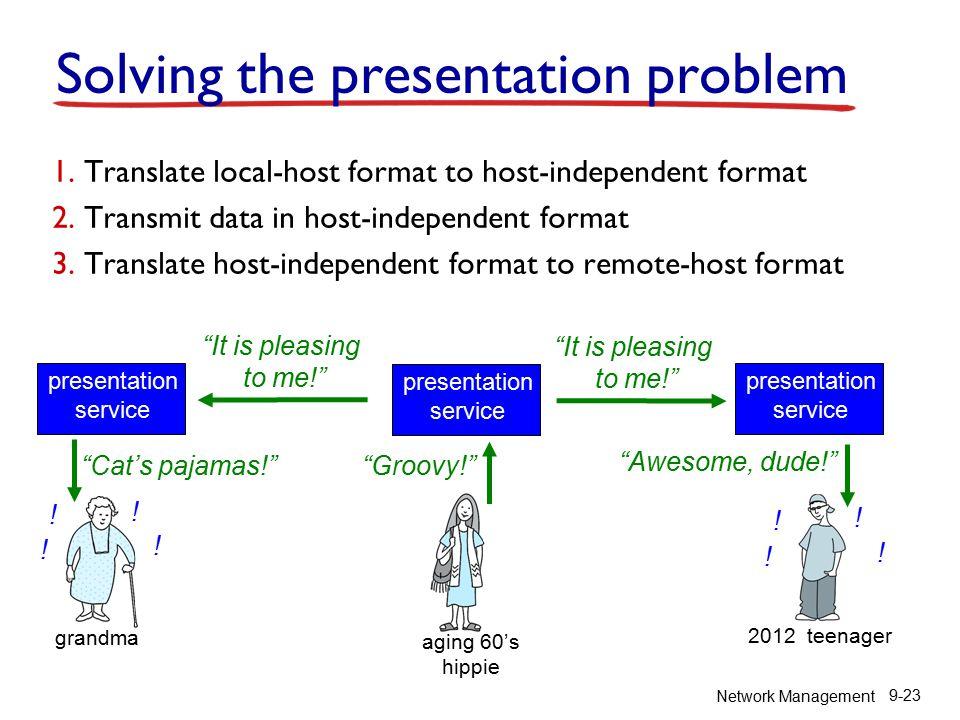 Network Management 9-23 Solving the presentation problem 1.