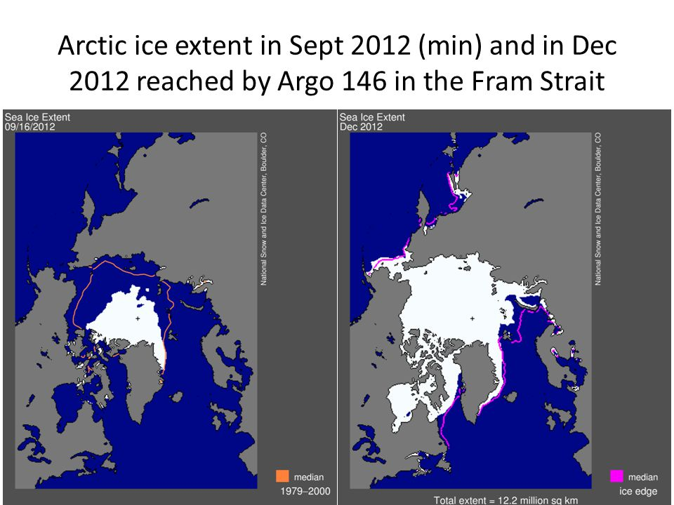 Arctic ice extent in Sept 2012 (min) and in Dec 2012 reached by Argo 146 in the Fram Strait