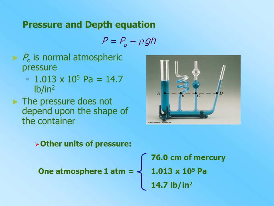 Pressure and Depth equation ►►Po ►►Po is normal atmospheric pressure   1.013 x 10 5 Pa = 14.7 lb/in 2 ► ► The pressure does not depend upon the shape of the container  Other units of pressure: 76.0 cm of mercury One atmosphere 1 atm = 1.013 x 10 5 Pa 14.7 lb/in 2