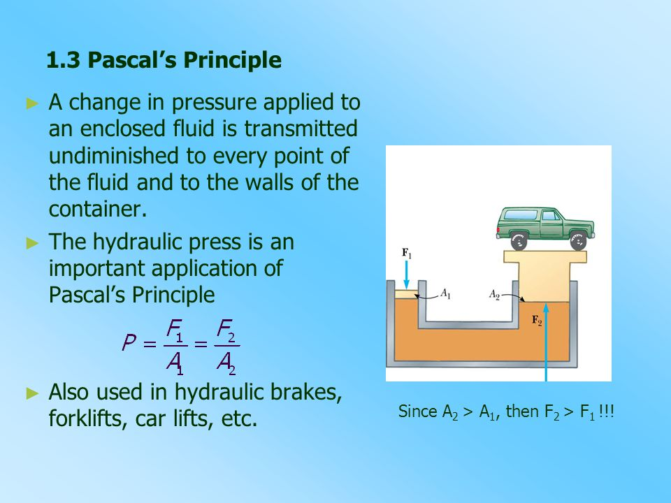 1.3 Pascal's Principle ► ► A change in pressure applied to an enclosed fluid is transmitted undiminished to every point of the fluid and to the walls