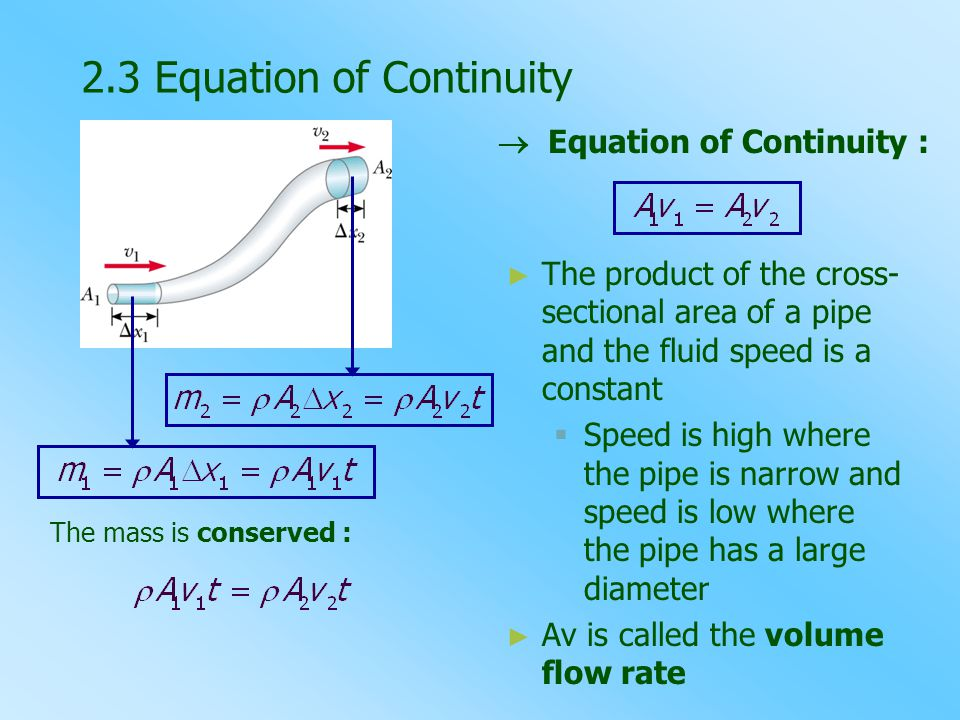2.3 Equation of Continuity ► ► The product of the cross- sectional area of a pipe and the fluid speed is a constant   Speed is high where the pipe is narrow and speed is low where the pipe has a large diameter ► ► Av is called the volume flow rate The mass is conserved :  Equation of Continuity :