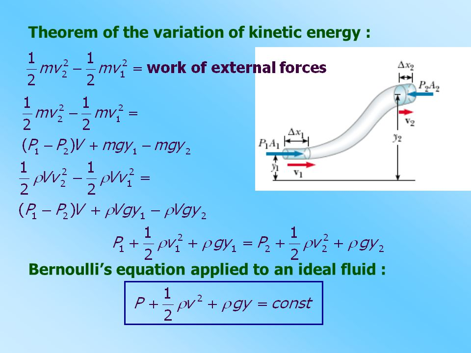 Theorem of the variation of kinetic energy : Bernoulli's equation applied to an ideal fluid :