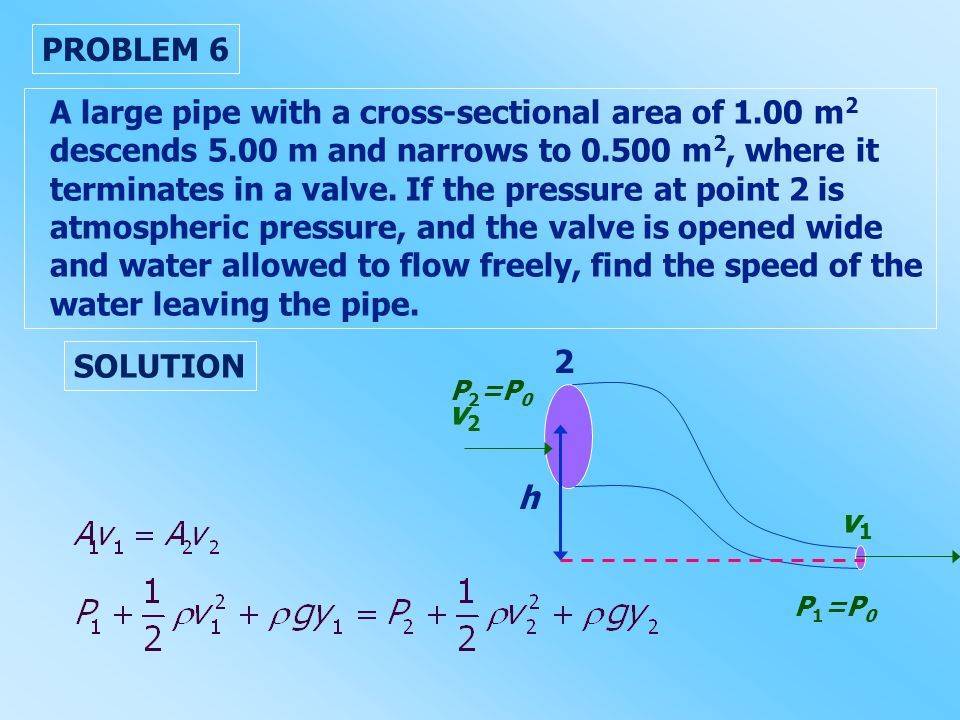 PROBLEM 6 A large pipe with a cross-sectional area of 1.00 m2m2 descends 5.00 m and narrows to 0.500 m 2, where it terminates in a valve.