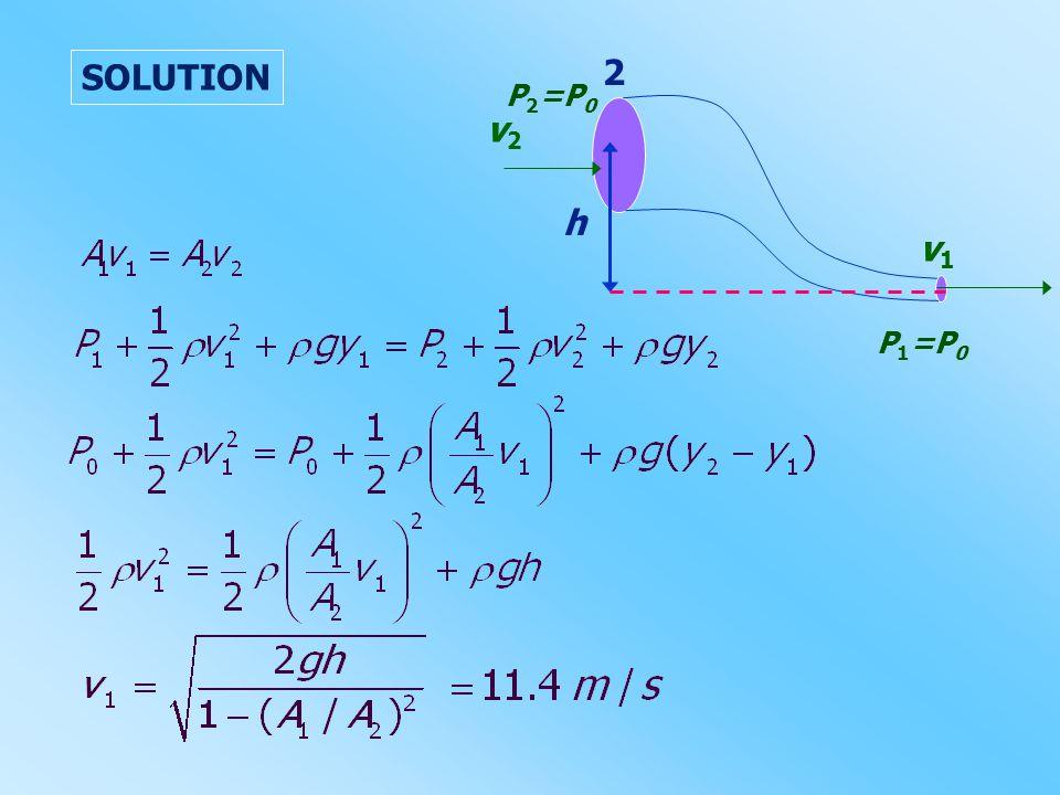 SOLUTION h v2v2 v1v1 2 P 2 =P 0 P 1 =P 0