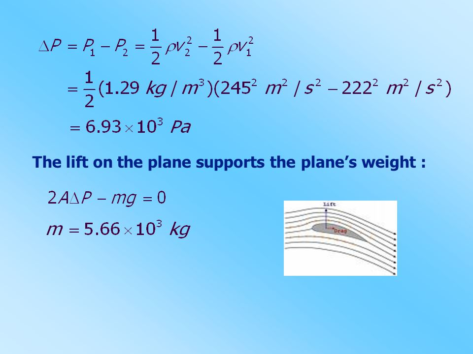 The lift on the plane supports the plane's weight :
