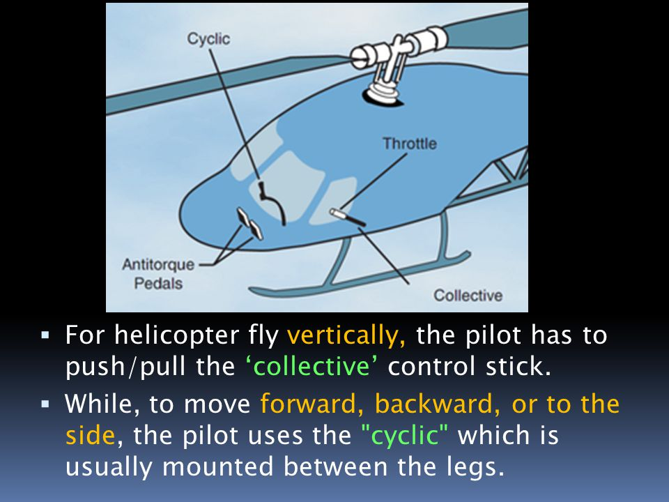  For helicopter fly vertically, the pilot has to push/pull the 'collective' control stick.