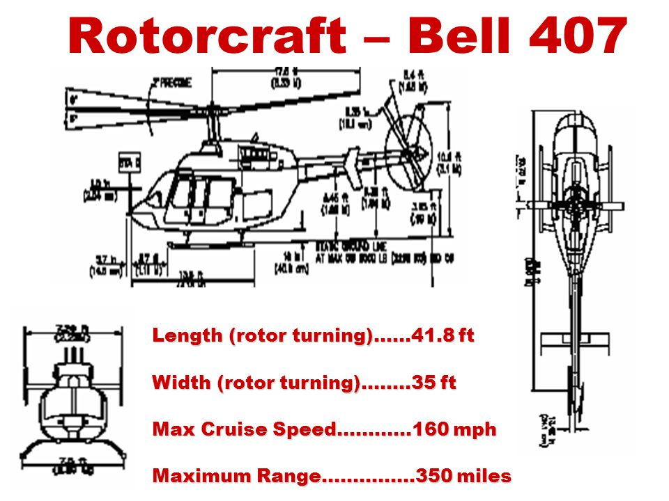 Rotorcraft – Bell 407 Length (rotor turning)… ft Width (rotor turning)…..…35 ft Max Cruise Speed…………160 mph Maximum Range……………350 miles Length (rotor turning)… ft Width (rotor turning)…..…35 ft Max Cruise Speed…………160 mph Maximum Range……………350 miles