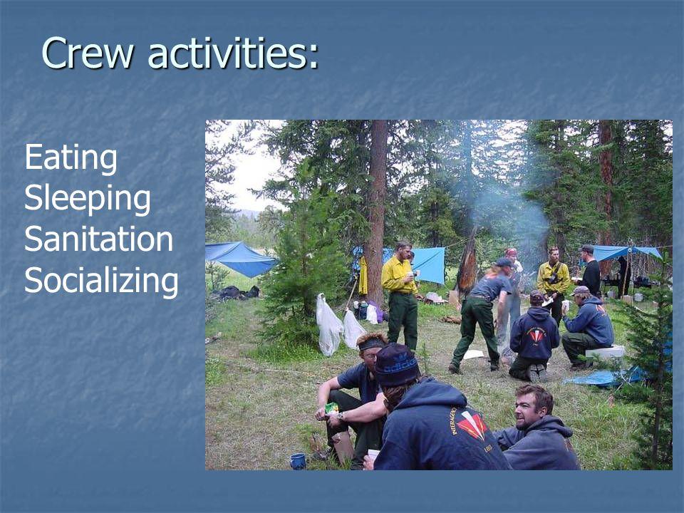 Crew activities: Eating Sleeping Sanitation Socializing