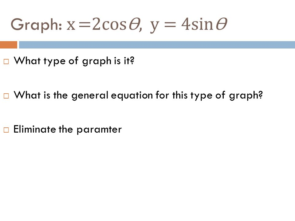 Graph: x =2cosѲ, y = 4sinѲ  What type of graph is it.